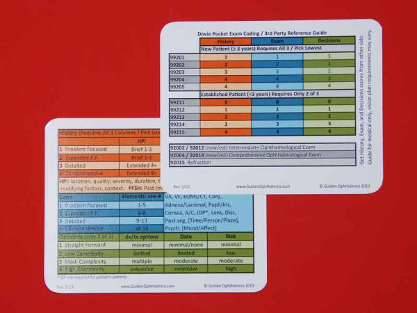 CPT & HCPCS Reference Card (Dovie Card)-0