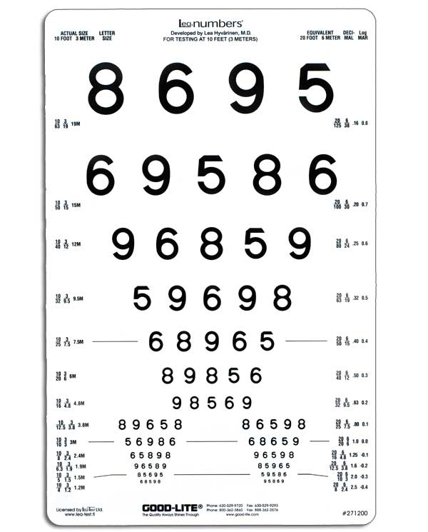 LEA Numbers 13-Line Translucent Distance Chart-0